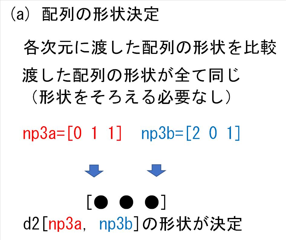 10_d2の各次元にnp3_形状決定