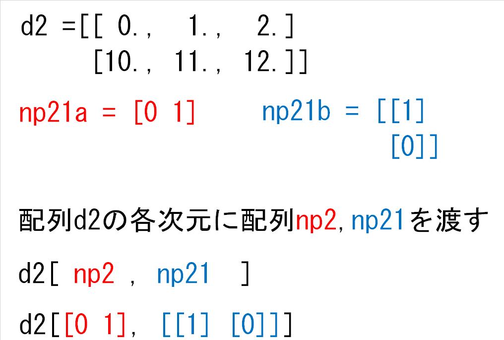 18_d2の各次元にnp2とnp21