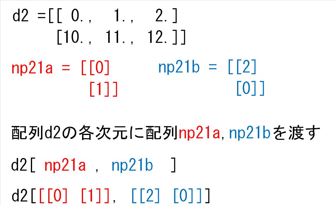 12_d2の各次元にnp21