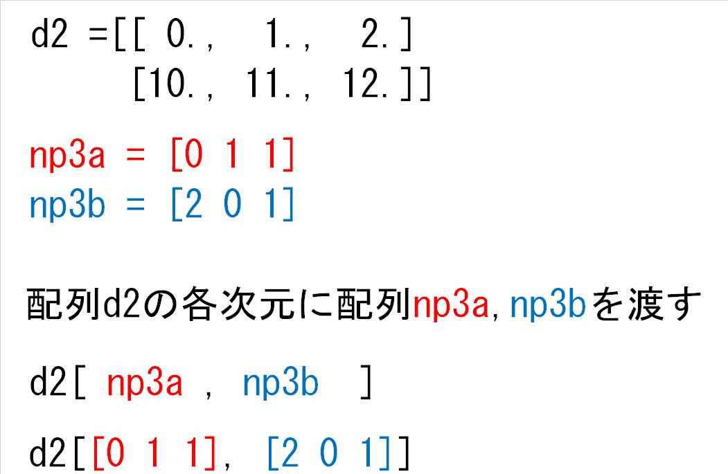 09_d2の各次元にnp3