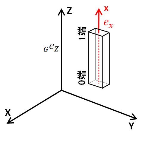 平行の場合はyダッシュは外積で求められない