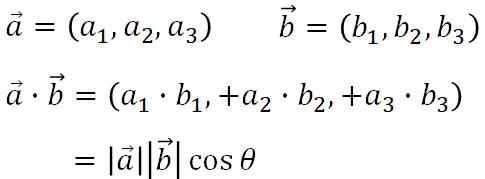 内積の公式
