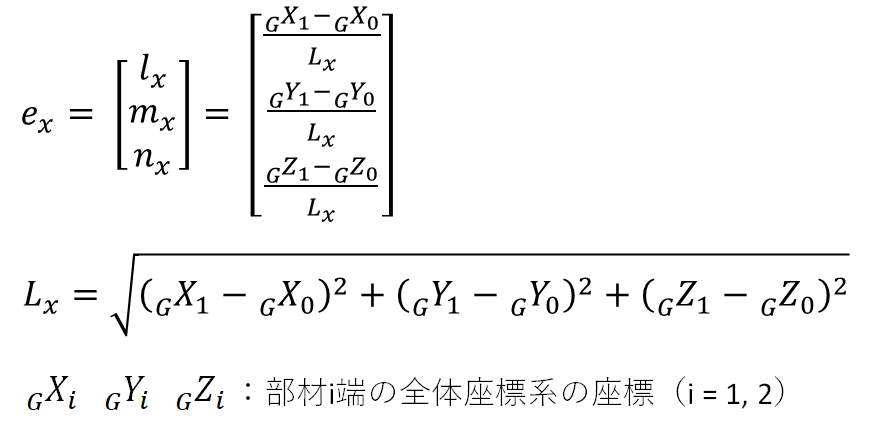 部材座標系x軸の全体座標軸に対する方向余弦